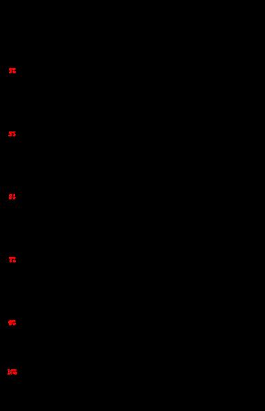 лады-1