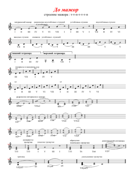 До-мажор-5-класс-—-копия